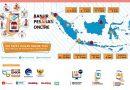Kominfo Luncurkan Program Ramadhan Express Ayo UMKM Jualan Online