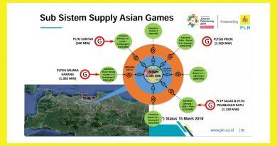 Sambut Asian Games, Listrik GBK Dipastikan Lancar dan Handal