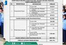 BKN Rilis Pemerintah Butuh 254.173 ASN untuk Tahun Anggaran 2019