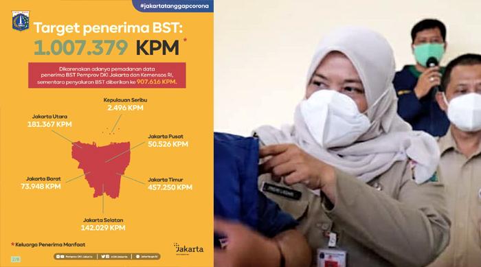 Pemprov DKI Jakarta Cairkan BST Tahap 5 dan 6